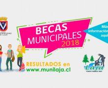 Municipio informa resultados de Becas Municipales
