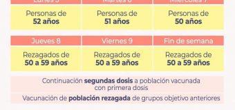 Conoce el calendario de vacunación contra el Covid-19 de la semana entre el 5 y el 9 de abril