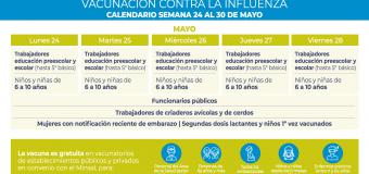 Procesos de vacunación de la semana del 24 de mayo