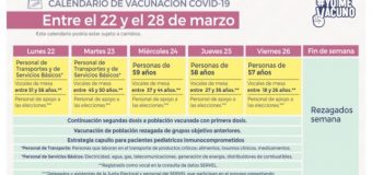 Calendario de vacunación: Semana del 22 al 28 de marzo