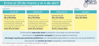 Conoce el calendario de vacunación contra el COVID-19 de la semana del 29 de marzo
