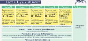Calendario de vacunación contra el Covid-19 para la semana entre el 15 y el 21 de marzo